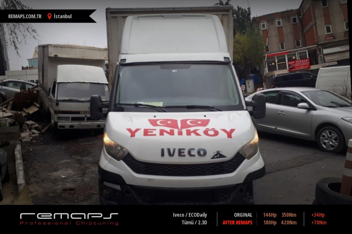 Iveco ECODaily İstanbul Chip Tuning